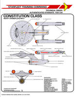 Star Trek TOS Constitution Class Heavy Cruiser by viperaviator