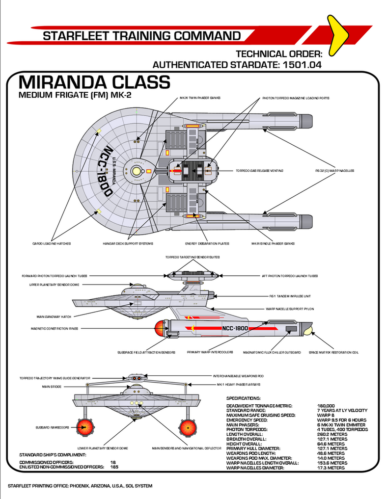 Star Trek TOS Miranda Class Medium Frigate by viperaviator
