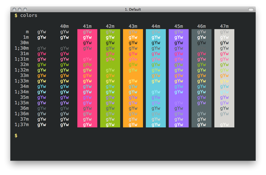 thayer iTerm 2 Color Theme by ecto-plazm