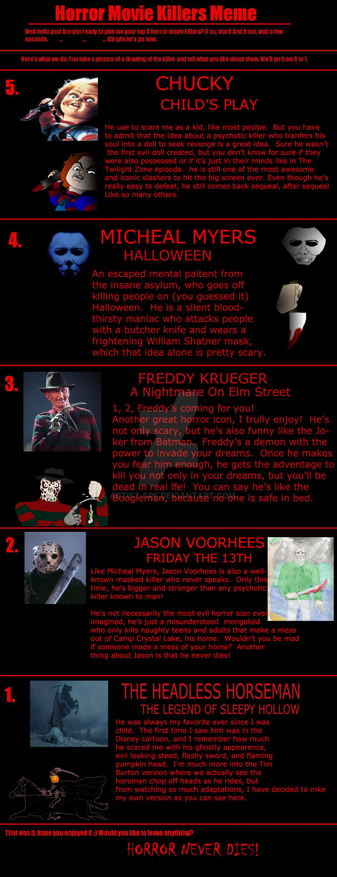 My Top 5 Horror Killer Meme by ARTIST-SRF