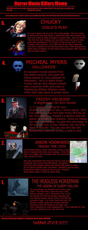 My Top 5 Horror Killer Meme by ARTIST-SRF