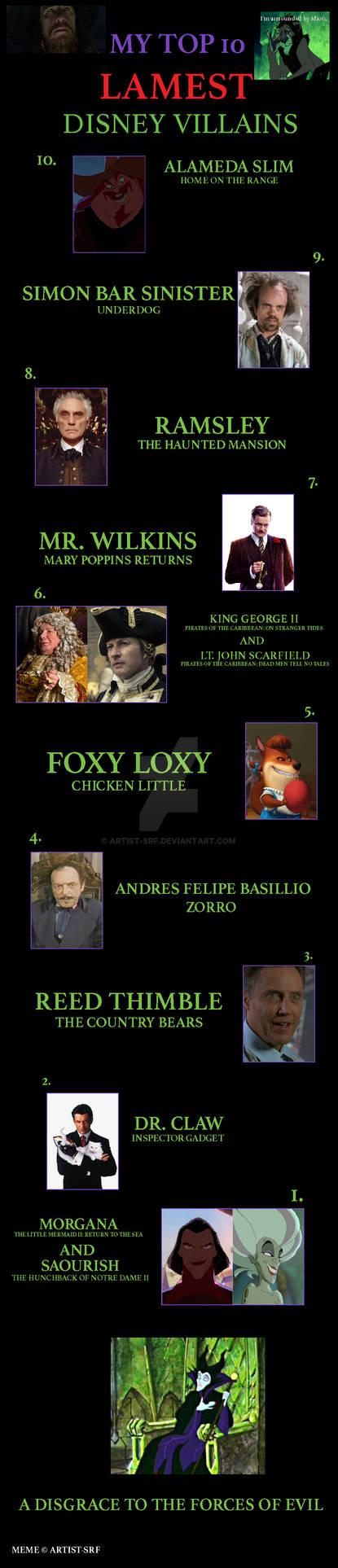 My Top 10 Lamest Disney Villains Examples