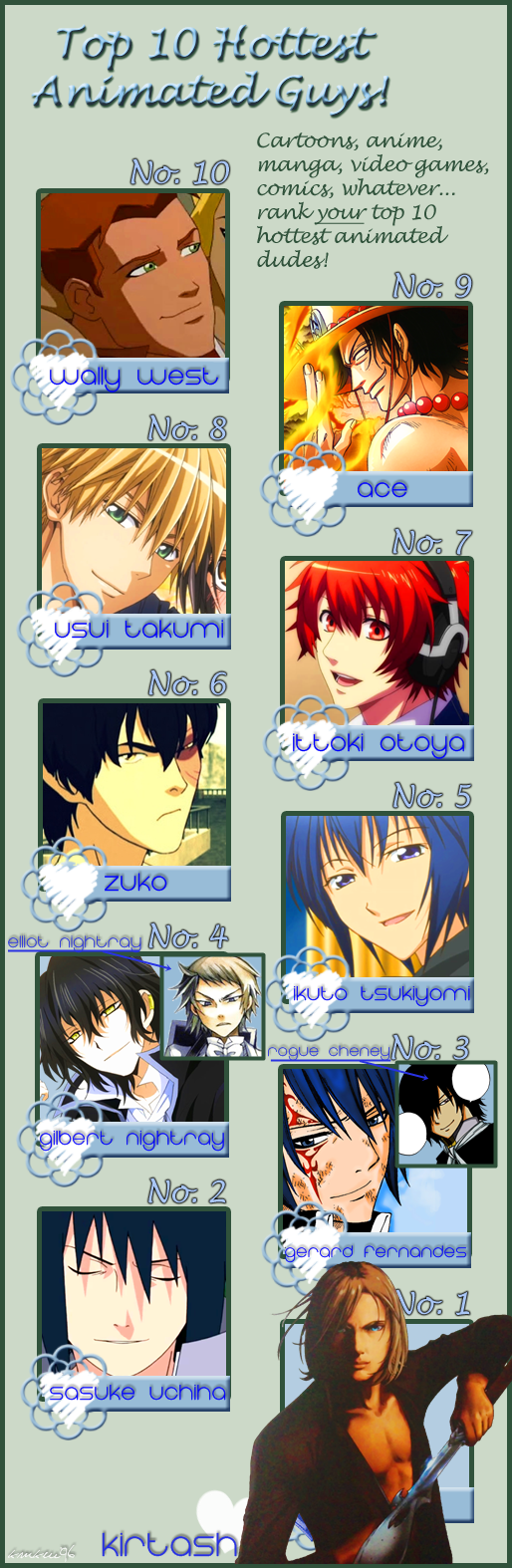 Mah TOP10 HOTTEST ANIMATED BOYS :D by kmkui96
