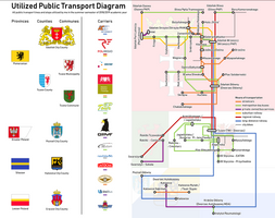 Utilized Public Transport (spring-summer 2018/19)
