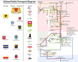 Utilized Public Transport (spring-summer 2018/19)