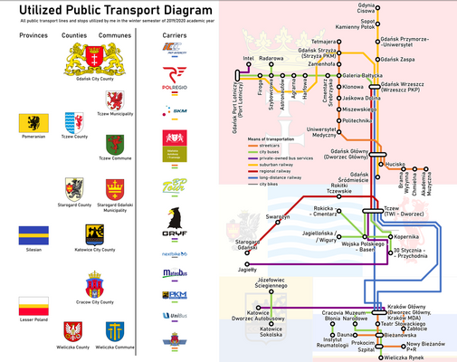 Utilized Public Transport (fall-winter 2019/2020)