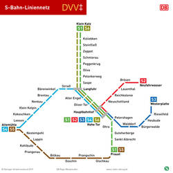 Danzig Urban Rail Network