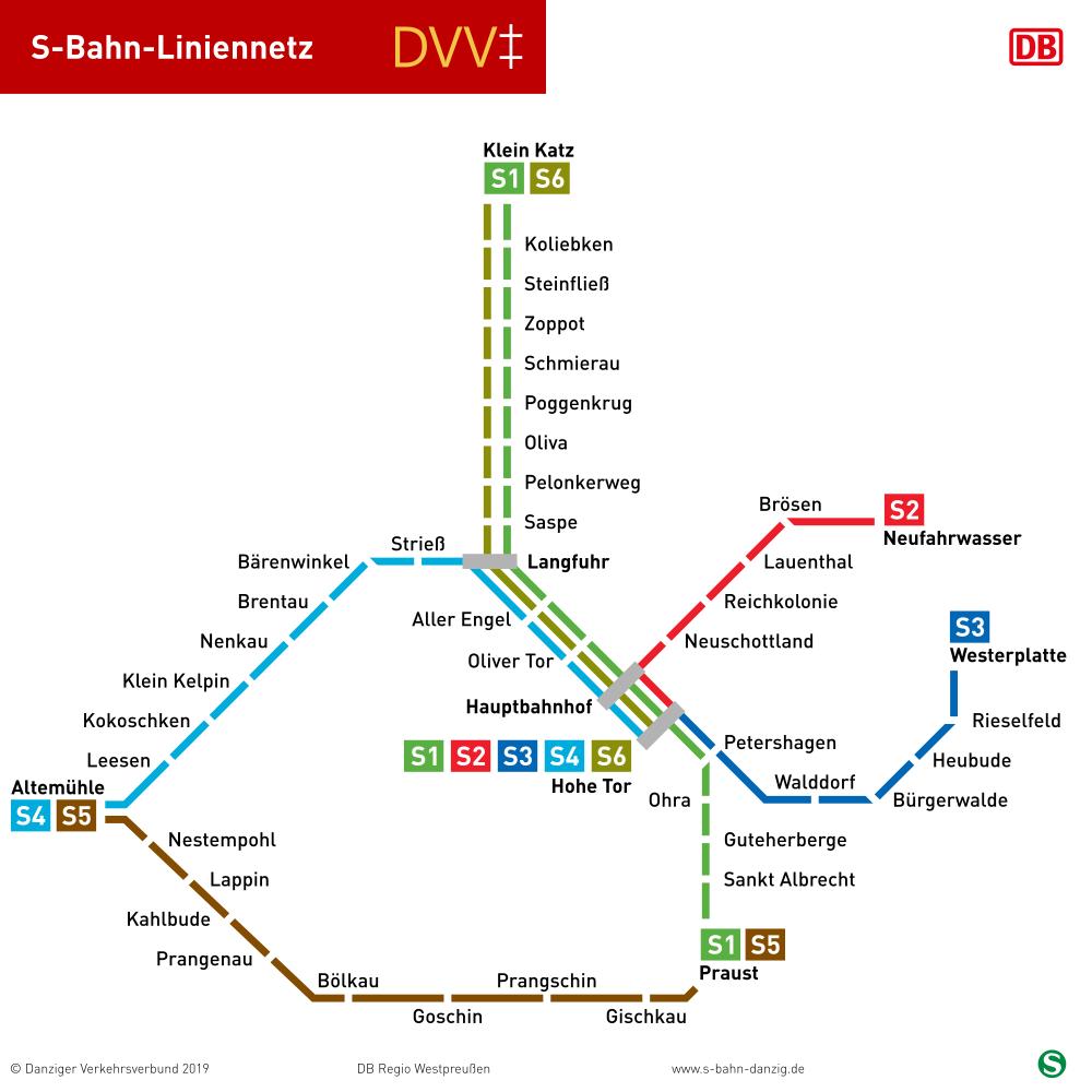 Danzig Urban Rail Network