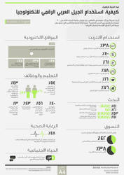How The Arab Digital Generation Uses Technology by 8xhx8