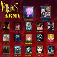 Villains' Army Meme - FlameKnight219's Version by FlameKnight219