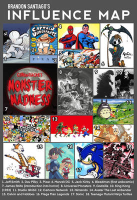My Influence Map Thing