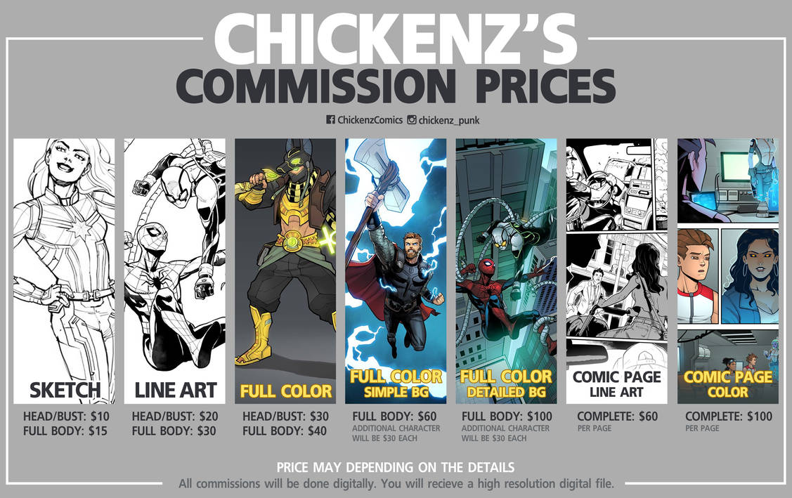 Cknz Commission Prices
