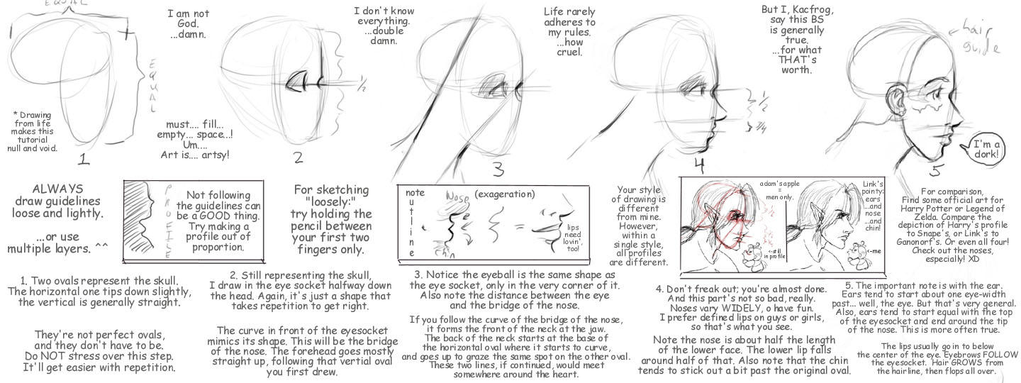 how i draw profiles by kacfrog711 on deviantart