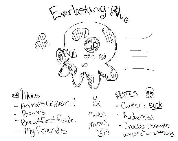 Everlasting-Blue's Profile Picture