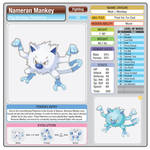 Nameran Mankey