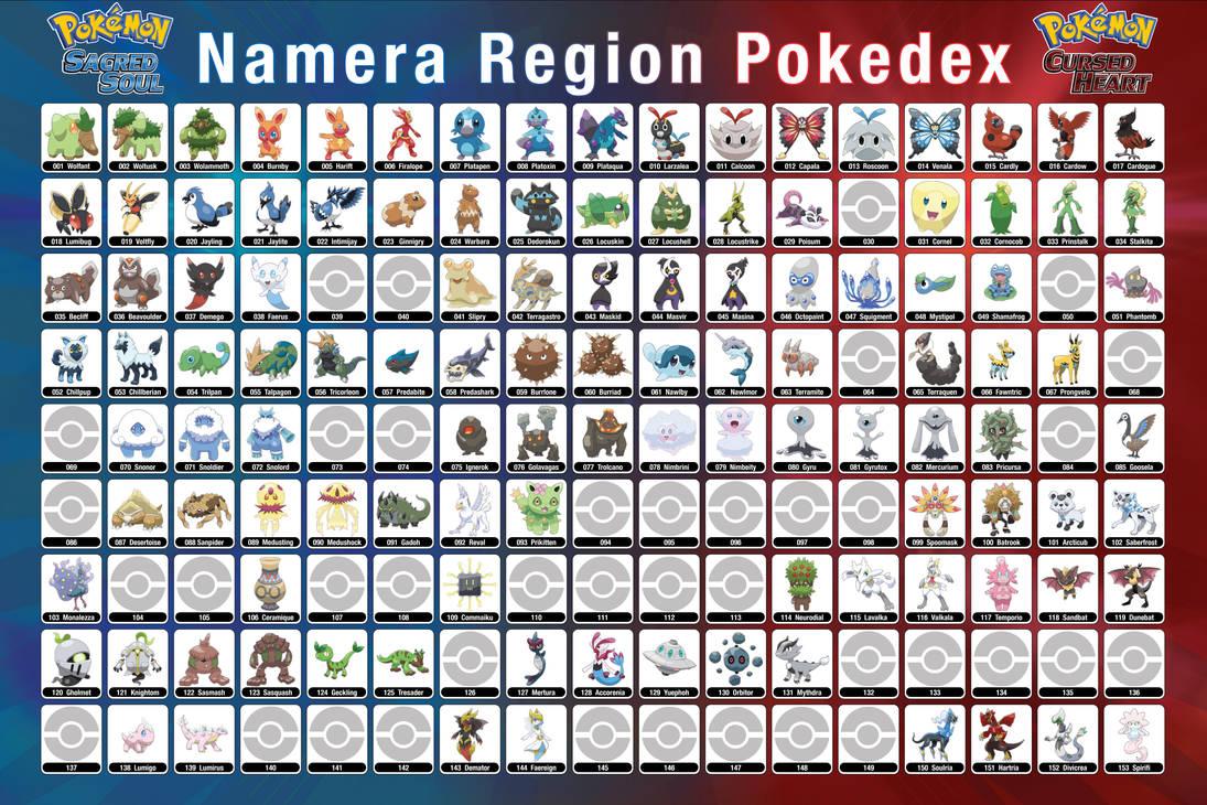 Namera Region Pokedex