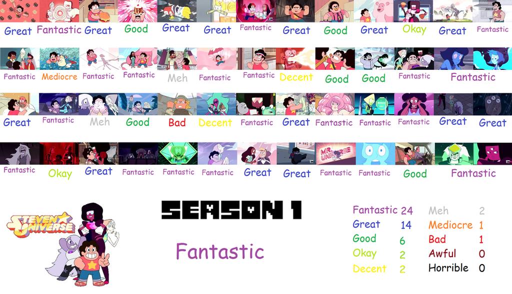 Steven Universe Season 1 Scorecard by FrancisJeremyXavyer
