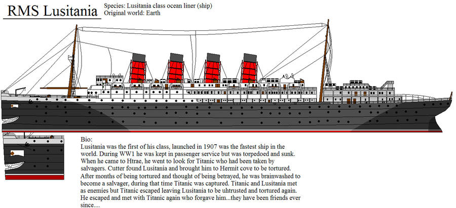 an analysis of the design and function of the hms lusitania in british ships What ships were sunk during world war 1 to help lusitania was the ship that was the british battleship and battlecruiser hms prince of wales and hms.