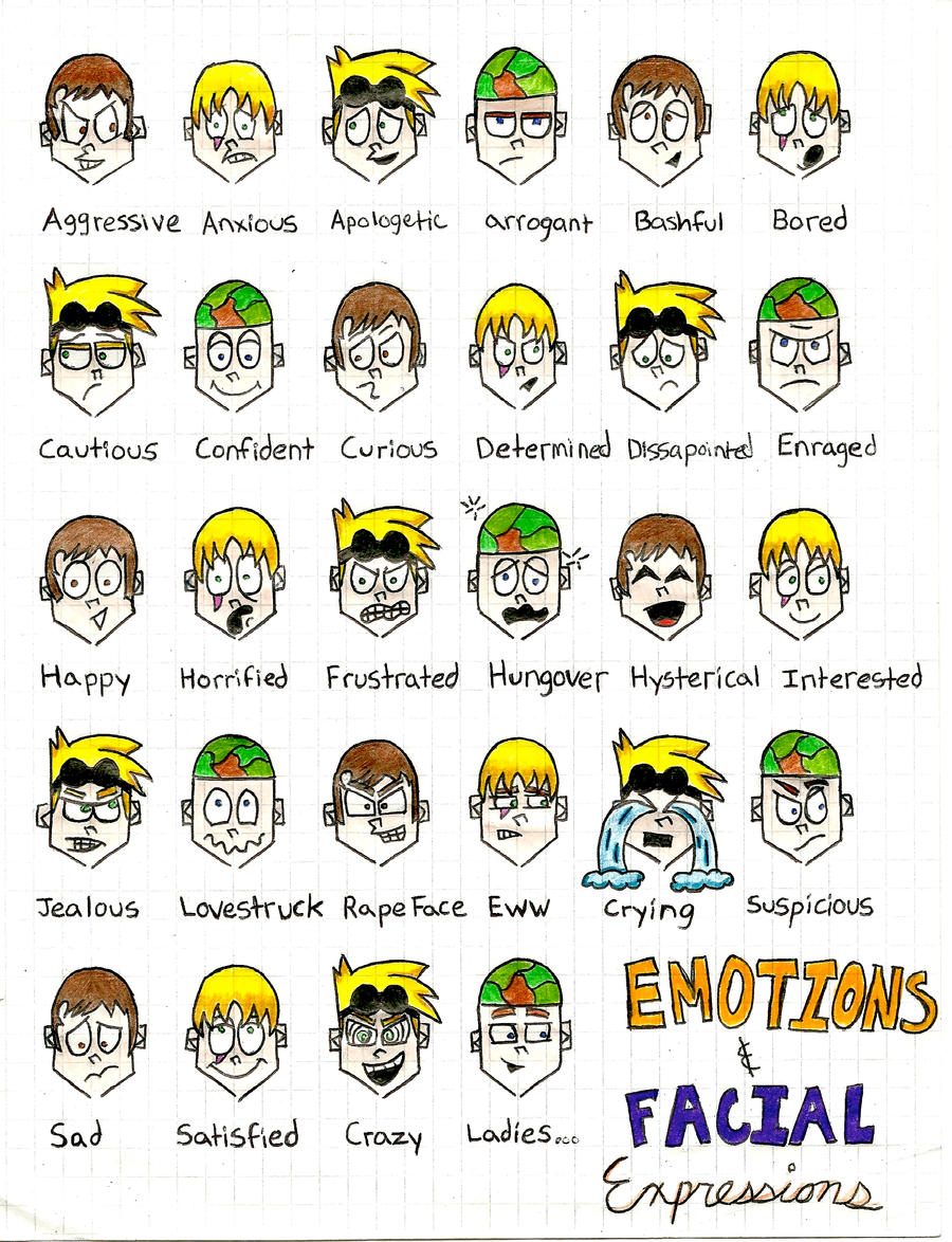 Facial Expression Of Emotions 50