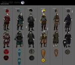 Skellige clans concept