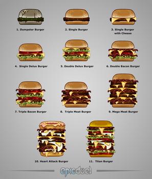 Game Evolving Burger Achievements