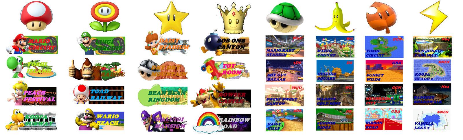 Mario Kart 9 Courses By Kagebankai On Deviantart