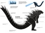 Man's Arrogance: Godzilla