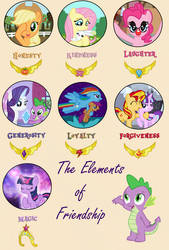 The Elements of Friendship by MajkaShinoda626