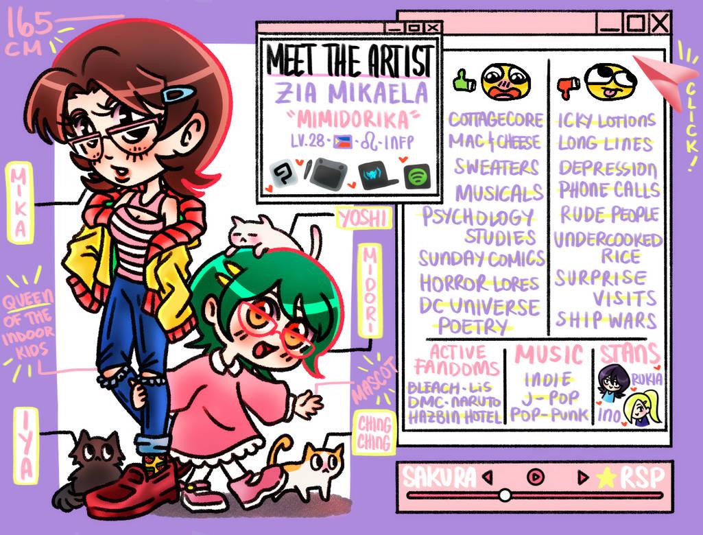 Meet The Artist (2021) - Mimidorika
