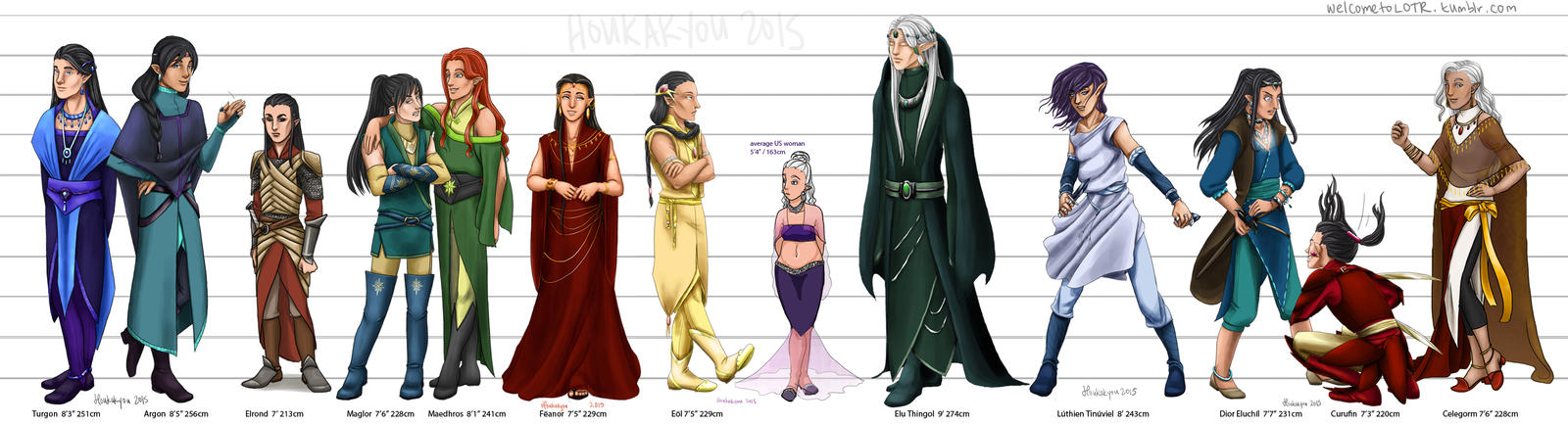 LotR/S: Silmarillion Height Chart by Houkakyou