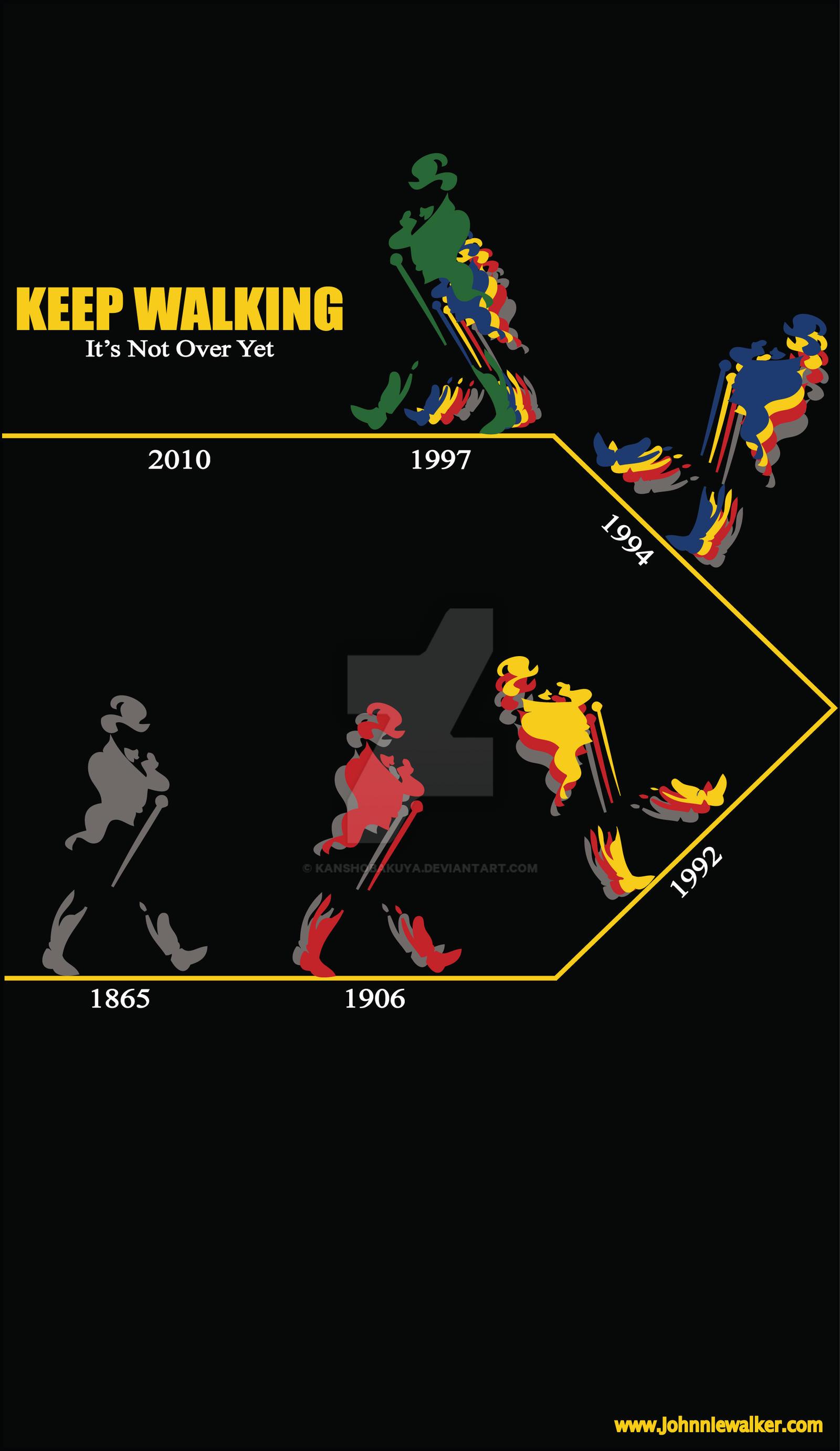 johnnie walker timeline ads by kanshobakuya on deviantart