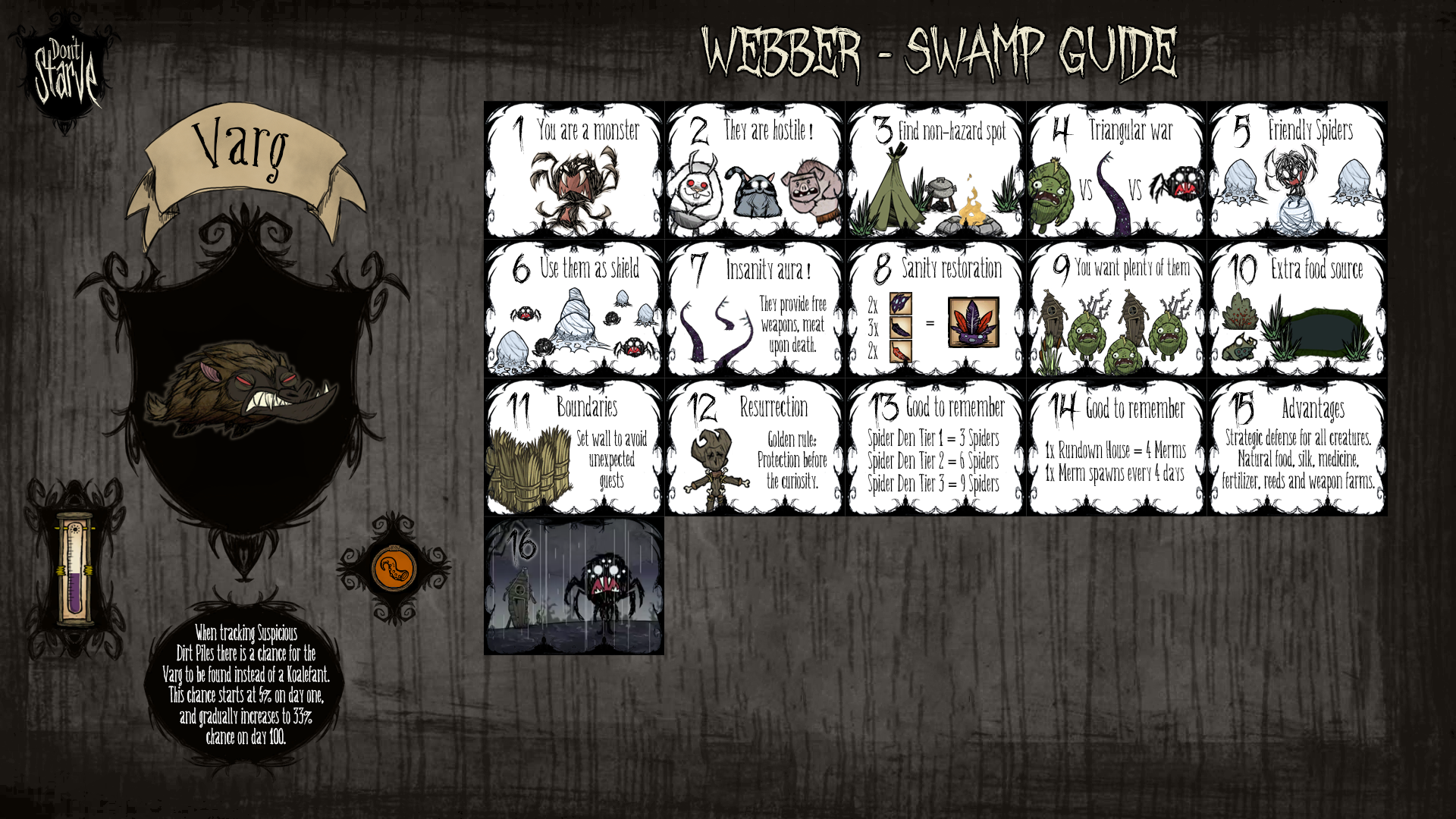 don_t_starve_calendar_guide___webber_by_