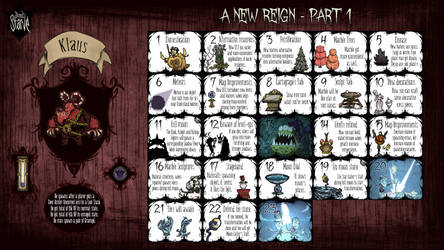 Don't Starve Calendar Guide - A New Reign (1) by ElderWraith