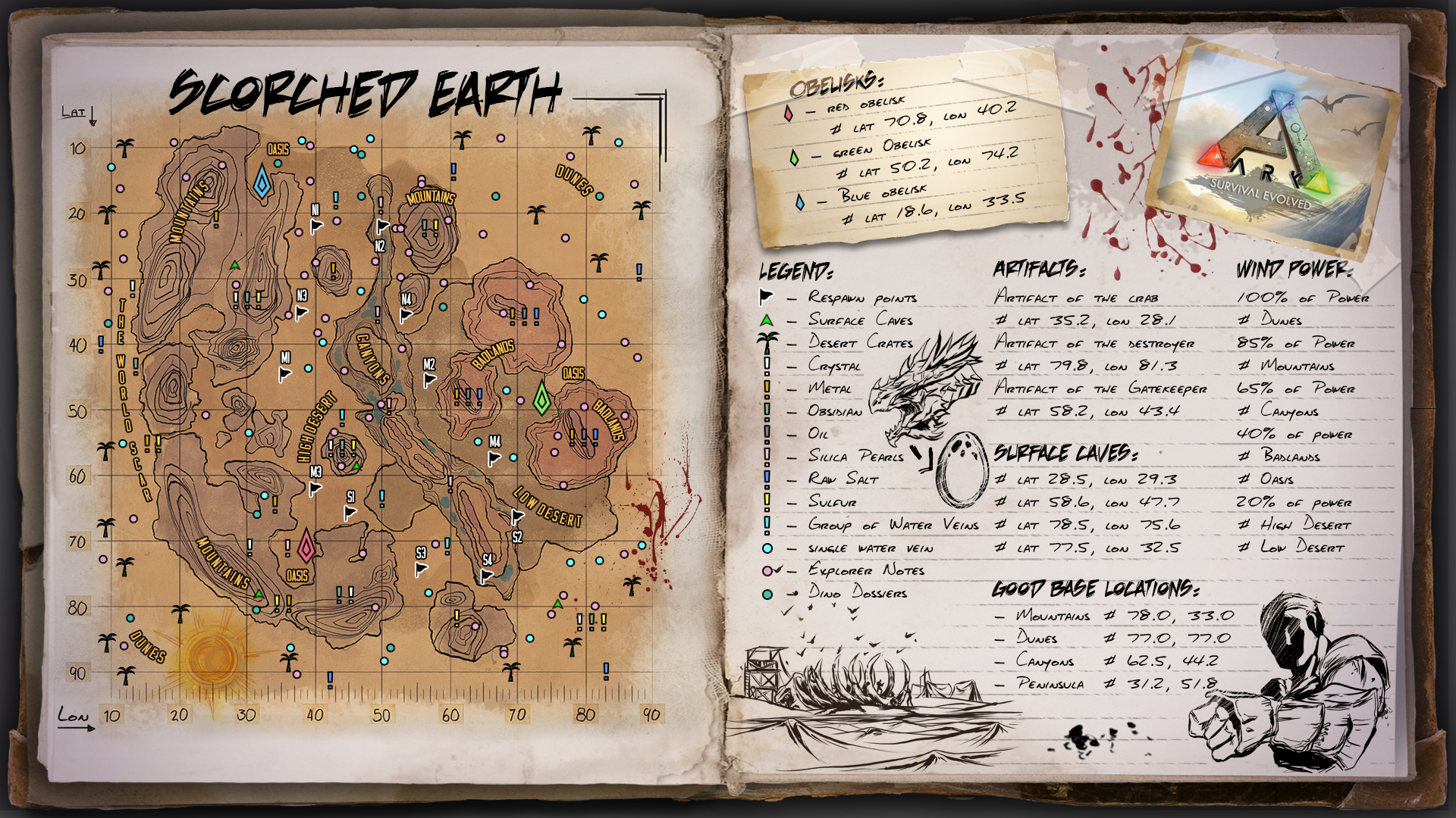 Scorched Earth Map for Ark Survival Evolved by ElderWraith on