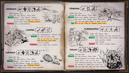 Example dinopedia page for ARK: Surivival Evolved. by ElderWraith
