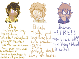 [OCs] Tag Yourself by sol-eclipse