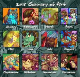 2015 Summary Of Art Meme by lastres0rt