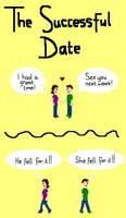 The Successful Date