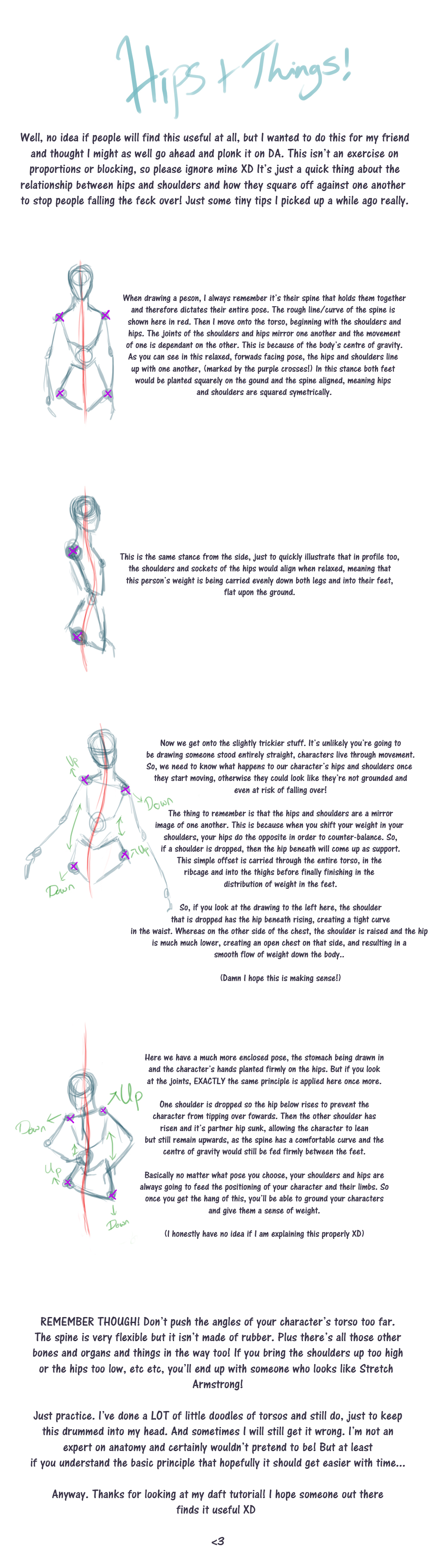 Shoulders vs Hips Tutorial by TrainScribbler
