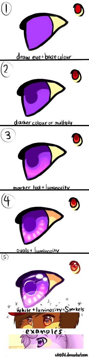 Eye Tutorial by Kitsurie