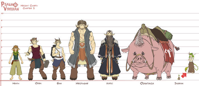 PV Reference- Height Chart