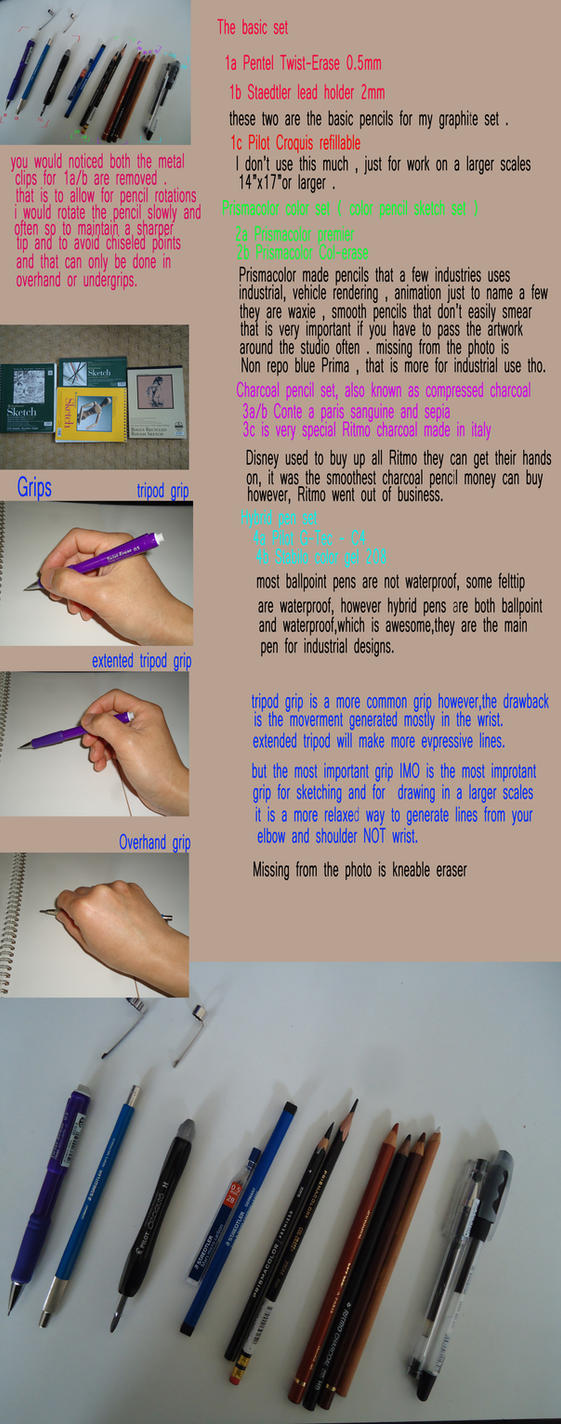 basic tool for sketching tutorial by nosoart