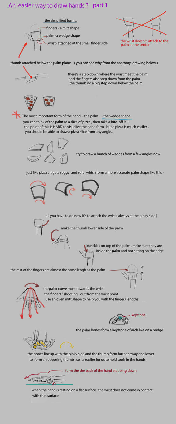 An easier way to draw hands ? part 1 by nosoart