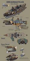 MH4U- Weapon Design- The Dreadnautilus