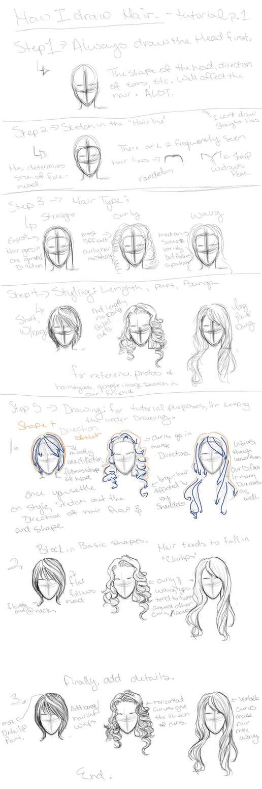 Hair Tutorial P. 1-Female by demonsaya