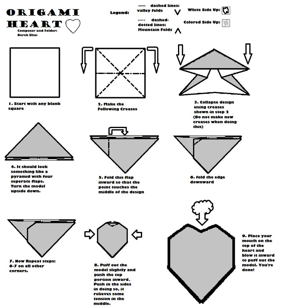 heart diagram by paperphantasm on deviantart