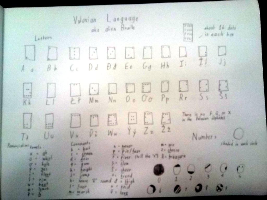 Vuloxian language by GJYYNGII