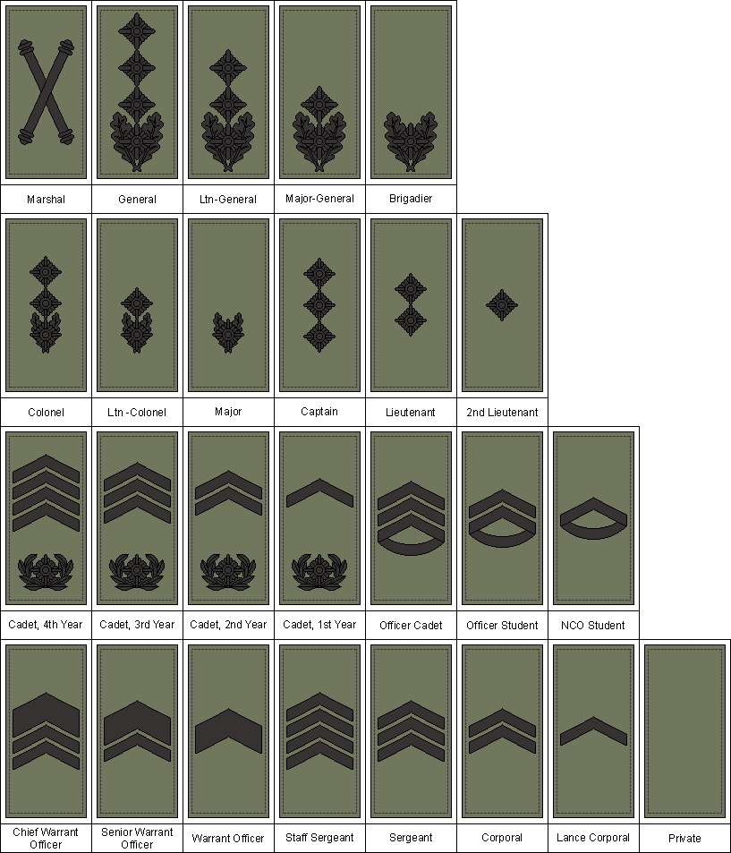 M07 Work Rank Insignia Army By Tounushi On Deviantart