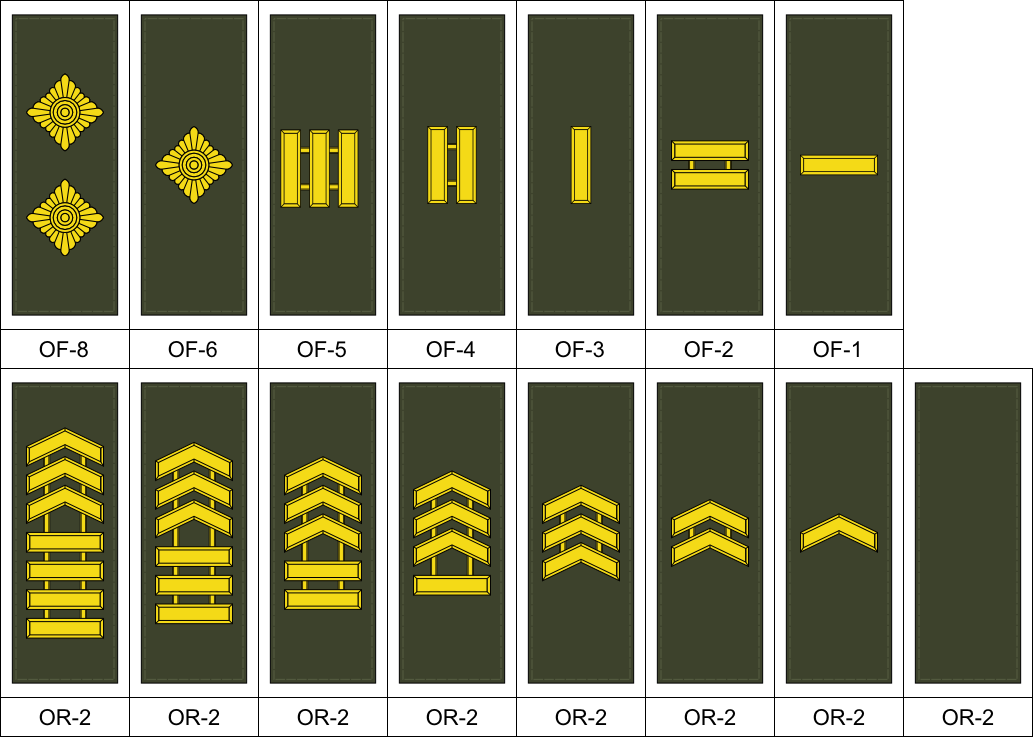 M09 Merc Combat Rank Insignia By Tounushi On Deviantart
