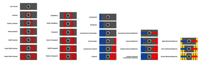 Imperial Military rank insignia